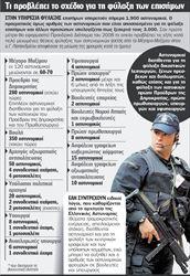 ▅ Ο υπουργός Προστασίας του  Πολίτη Μιχάλης Χρυσοχοΐδης  ψάχνει να βρει 3.000 «χαμένους»  αστυνομικούς
