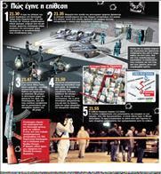 Εκατό σφαίρες έριξαν μέσα σε 1-2 λεπτά οι τρομοκράτες κατά  την επίθεσή τους  στο Αστυνομικό  Τμήμα της Αγίας  Παρασκευής.  Τέσσερις γεμιστήρες άδειασαν  κατά των αστυνομικών και  τραυμάτισαν έξι.  Οι τρομοκράτες  - που χτύπησαν  με όπλα «καθαρά» (δεν έχουν  χρησιμοποιηθεί  στο παρελθόν)ήθελαν οπωσδήποτε νεκρούς αστυνομικούς.   «Το ότι δεν το  κατάφεραν, είναι  καθαρά θέμα τύχης», λένε οι ειδικοί