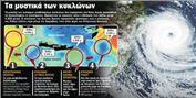 Image Παγκόσμιο ρεκόρ στο ψάρεμα συναγρίδας στη Ζάκυνθο (video) | Ψάρεμα  - Συζητήσεις - Σκάφος