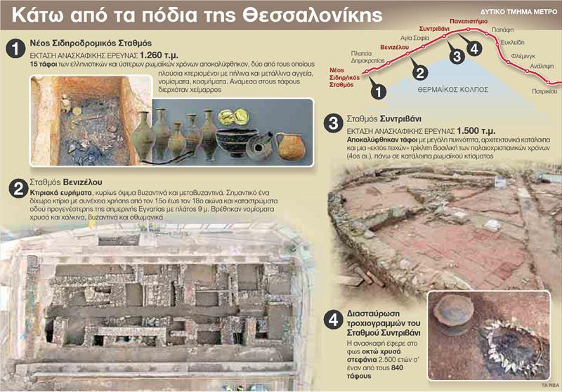 Το Μετρό «ξέθαψε» χρυσό και βυζαντινές συνοικίες
