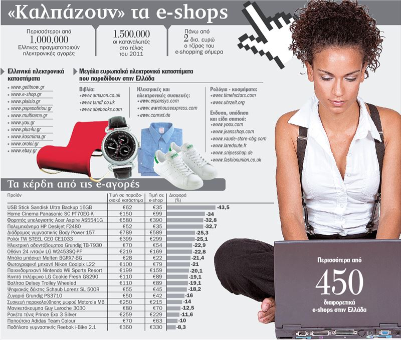 Καλπάζουν τα e-shops