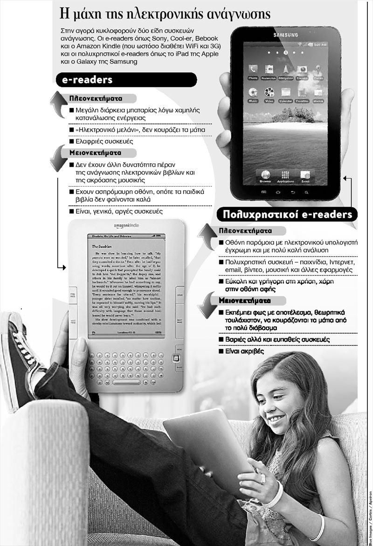 Η μάχη της ηλεκτρονικής ανάγνωσης