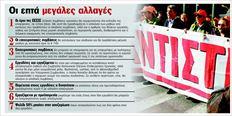 Παρά τις συνολικά δυσµενείς  εξελίξεις στα εργασιακά, η  αρµόδια υπουργός Λούκα  Κατσέλη µετρά και ορισµένες  επιτυχίες στη διαπραγµάτευση  µε την τρόικα. Για παράδειγµα,  αποφεύχθηκε το ακραίο  σενάριο των ατοµικών  συµβάσεων και έγινε τελικά  αποδεκτή η επέκταση των  κλαδικών συµβάσεων µε την  υπογραφή του αρµόδιου  υπουργού